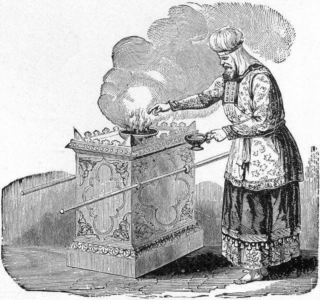 Torah Portion, Day of Atonement, yom kippur, what is yom kippur, yom kippur meaning, yom kippur fasting, leviticus 16,